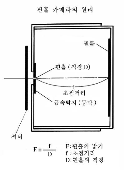 0-princp.jpg